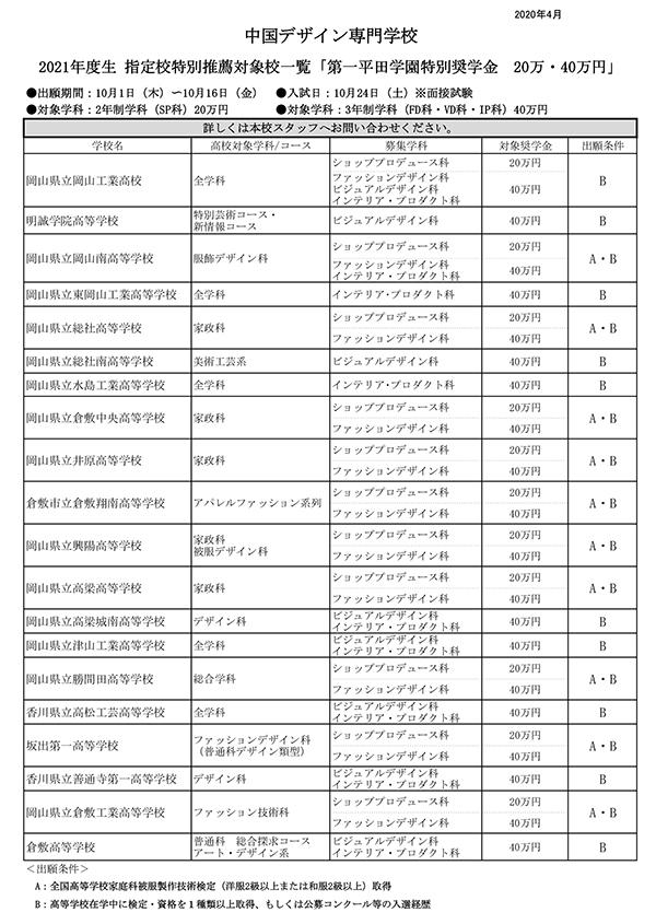 2021shitei_nn.jpg